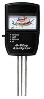FW3000 4-Way Analyzer